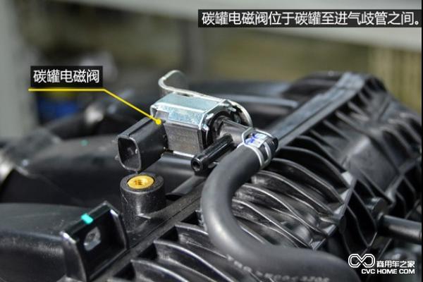 发动机电脑根据实际工况需求在电磁阀的控制下